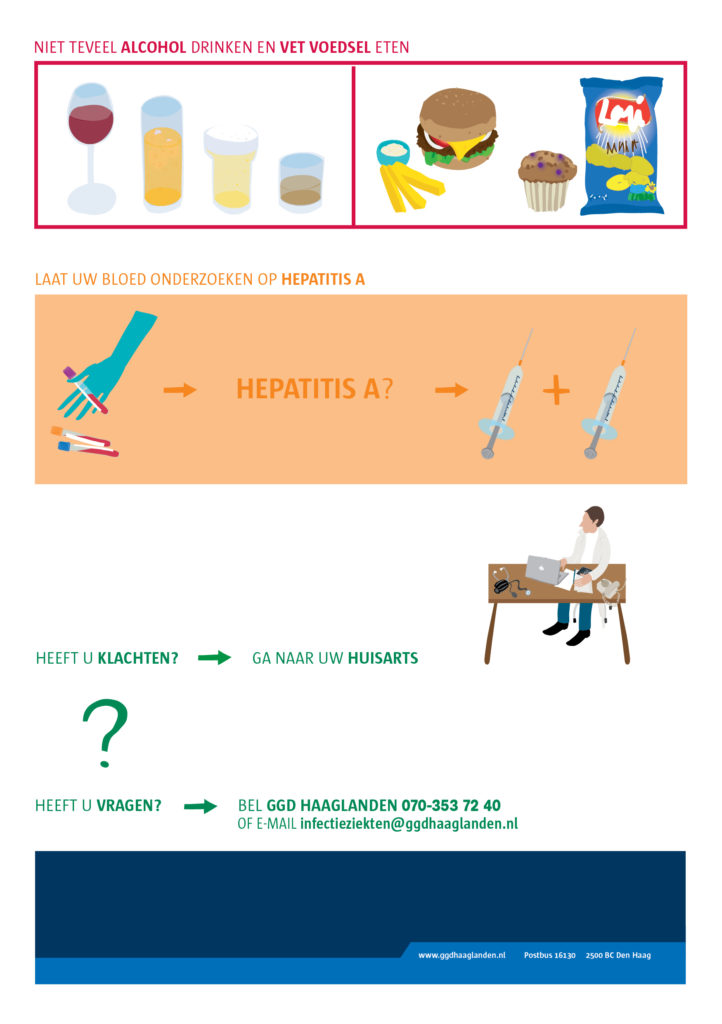 Hepatitis B-Patient information and education 4